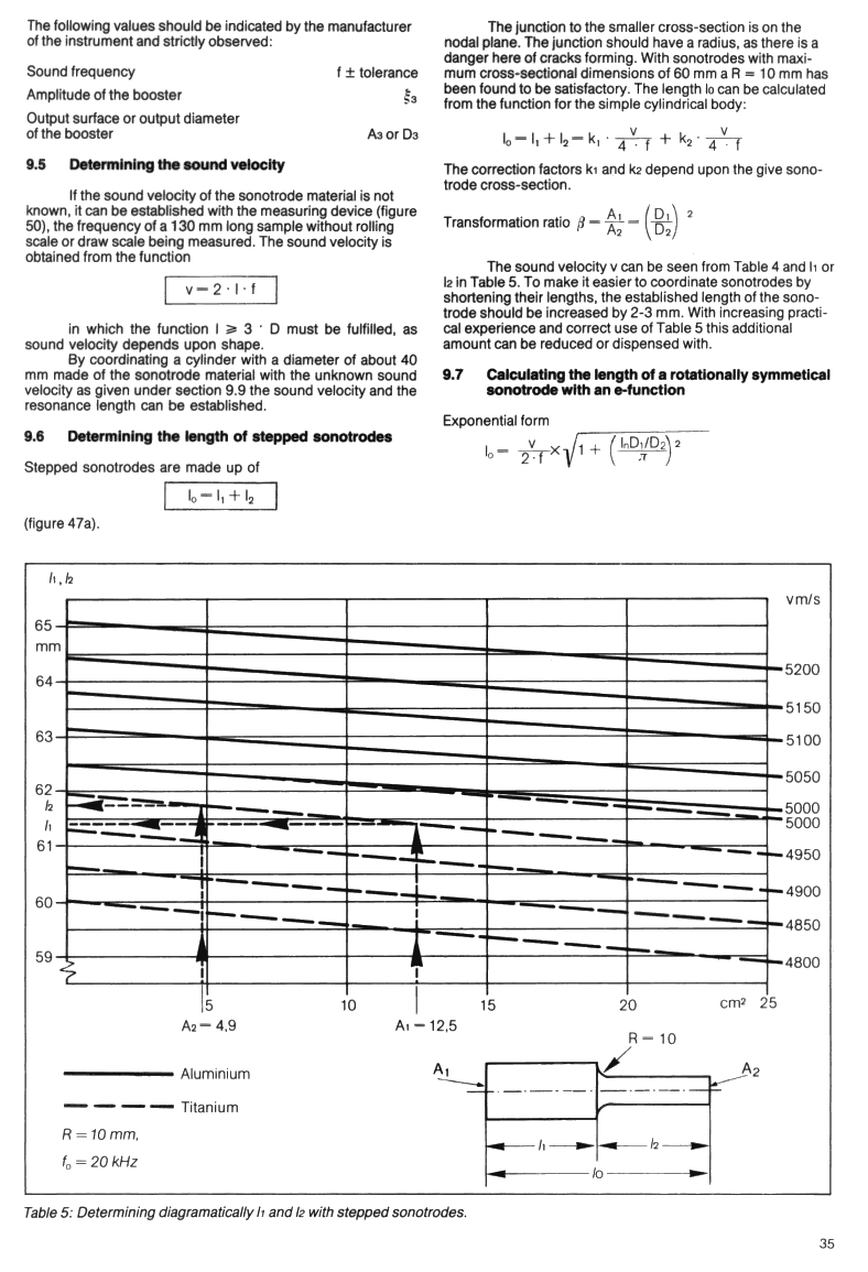 ZVEI Handbook on Sonotrode design and manufacturing instructions - Page 35. Determining sound velocity - sonotrode length